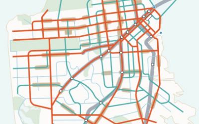 How we're approaching SFMTA's 2022 service plans
